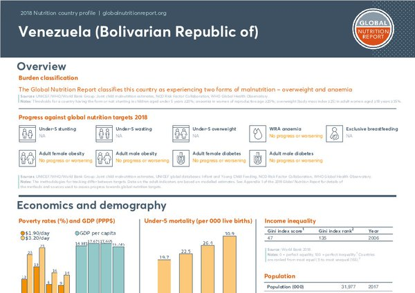 Venezuela (Bolivarian Republic of) thumbnail